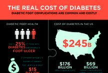 YOU Can Outsmart Diabetes / YOU Can Outsmart Diabetes. While there is no cure for diabetes, there is hope. With proper diet, exercise, medical care, and careful management at home, a person with diabetes can avoid the most serious complications and enjoy a full and active life. Today's podiatrist plays a key role in helping patients manage diabetes successfully and avoid foot-related complications.