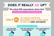 Marketingfacts / Tips and facts about marketing.  / by DEC Nederland