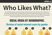 Social Media & Mktg / Marketing and Social Media / by TRI AIR Testing