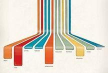 Innovative Infographics / Info graphic designs