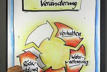 Visualisierung, Flipcharts & Co. / Visualisierung, Flipchart, Bikablo, Visual Facilitating