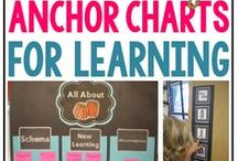 Anchor Charts / Anchor charts ideas for the classroom.