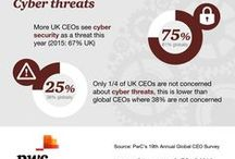 19th Annual Global CEO Survey / What is on the minds of UK CEOs for the year ahead? #CEOSurvey www.pwc.co.uk/ceosurvey / by PwC