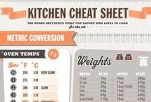 Kitchen/Cooking/Baking Tips