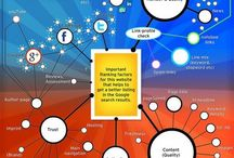 Google Says / Anything that relates to Google, with an emphasis on SEO and their social media services.