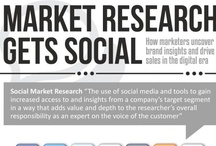*Market Research / by CaptureHits Marketing Group