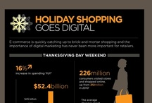*Retail & Holiday Buying / by CaptureHits Marketing Group