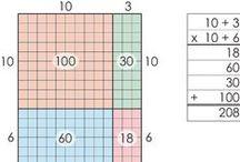 Multiplication/Division - Multi-Digit