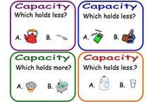 Measurement - Capacity