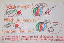 Measurement - Weight/Mass