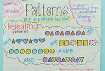 Patterns Introduction
