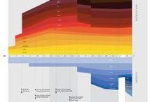 Print - Data visualisation / by Achtgrad AG
