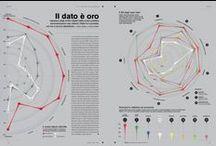 Infographics+Datavis / by Thales Molina