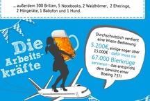 Infografiken / by Preis.de