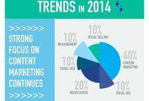 Infographic / by Andrew Wiradinata
