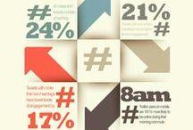 Social Statistica