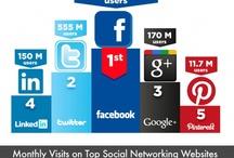 Social Media Marketing Infographics / Social Media Marketing Infographics, Case Study, Statistics, ROI etc etc / by Daniele Cavallo