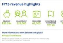 2015 Global Report / Making an impact that matters