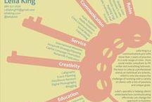 Ideas for CVs