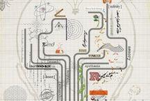 Graphic facilitation & Scribing / by Marielle Binken