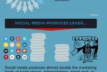 Blogging/Social media / by Lori-Ann Peach