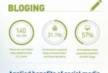 Hult Digital Marketing and Social Media
