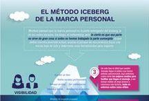 Infografías / Infografías propias relacionadas con el personal branding