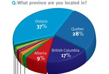 Canadian ECPs by the Numbers / Breton Communications surveyed Canadian eyecare professionals. Here are some of the results!