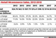 Retail Data & Insights / Data, metrics and insights on ecommerce, mcommerce, and in-store retail.