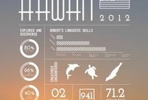 Infographics / by Tze Qi