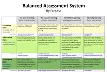 School Stuff: Anchor Charts & Assessments