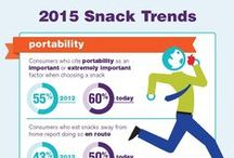 Snack Trends / by Food Management
