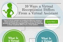 Virtual Receptionist / Updates and information about using virtual receptionists