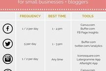 Helpful Tips for My Blog