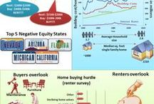 Rent a Home Vs. Buy a Home