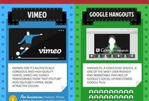 Video Marketing infographics / Video Networks, Ad sales companies, Medias