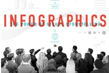 Infographics / by Per Lantz