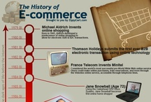 eCommerce / Electronic & Mobile Commerce including Internet Retailers, Payment Getaway, Web Technology