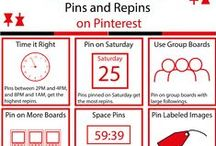 Pinterest - How   Why   What  / Tips, resources and guide about how to use #Pinterest effectively to market your business, product or services.