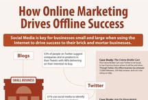 Online Marketing Blog / How to online marketing - Informative articles and infographics (etc) to help you do better #emarketing