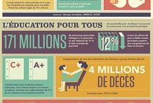 French infographics