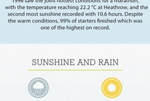 Weather infographics / by Met Office