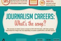 News Junkies / Love the news? You're in the right place. / by Newseum