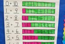 Math: Anchor Charts