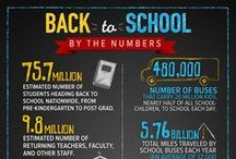 Back to School / Marketing and Promotion Ideas for Back to School