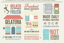 Infographics / A collection of our infographics and other infographics we like