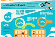 Infographics / As a marketer, I love a good infographic. / by Erika Heald