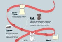 Infographics & Flowcharts