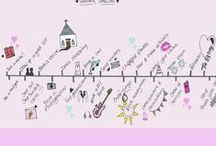 wedding timeline / Benvenuta nel mio mondo! Ho creato queste schede per darti uno strumento utile , una sorta di guida per non perdere la strada! Organizzare un matrimonio è un grosso impegno, richiede tempo e cura dei particolari!