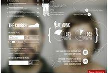 personas // brand strategy / Brand strategy design — persona development.